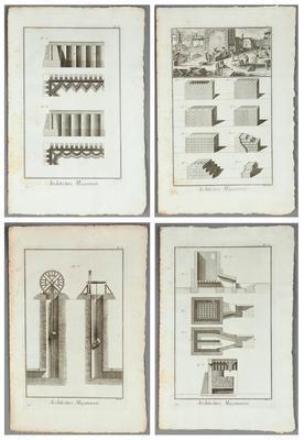 Architecture et parties qui en dependent